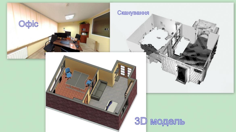 Створення 3д моделі приміщень